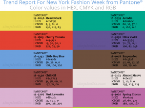 Top 12 Pantone Colors For Spring 2018 With HEX CMYK And RGB Values
