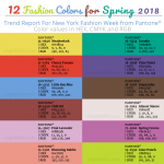 Top 12 Pantone color swatches for Spring 2018 with HEX, CMYK and RGB values