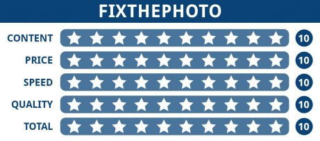 Rating table of FixThePhoto editing service