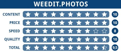 Rating table of WeEdit.photos editing service
