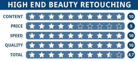 Rating table of High End Beauty Retouching editing service