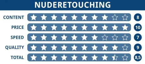 Rating table of Nuderetouching editing service