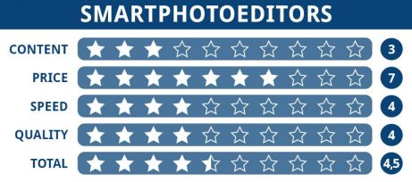 Rating table of Smartphotoeditors editing service